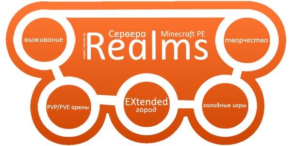 bagi-realms-serverov