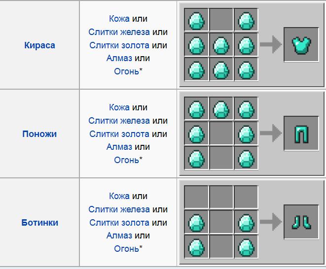 bronya-v-minecraft-4