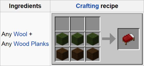 craft-krovati-minecraft