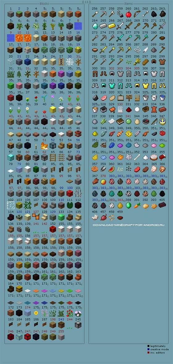ID предметов Minecraft PE