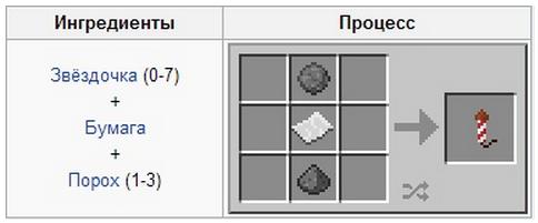 как сделать фейерверк в майнкрафте 1.5.2 #6