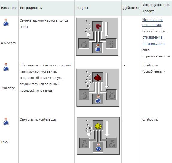 zeliya-v-minecraft-1