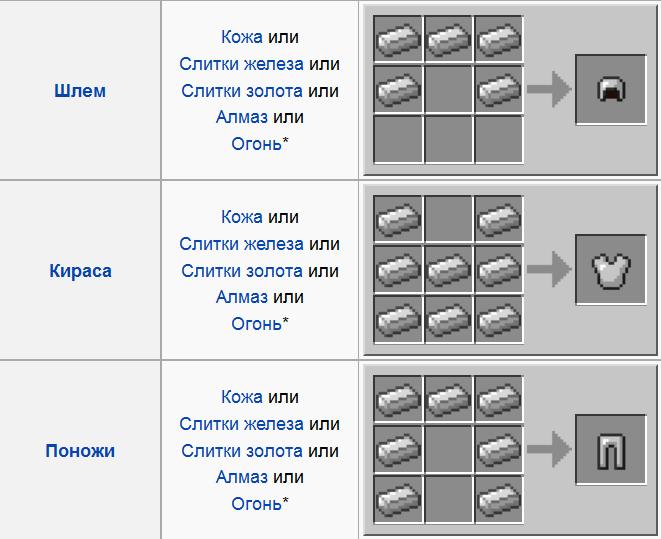 bronya-v-minecraft-2
