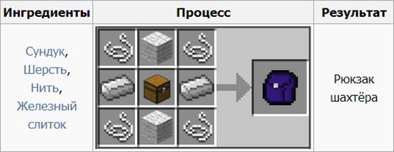 Как сделать рюкзак в minecraft