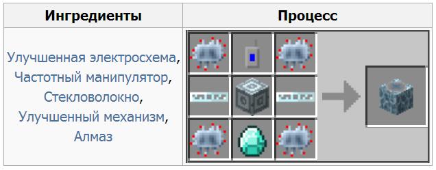 teleport-v-minecraft-1