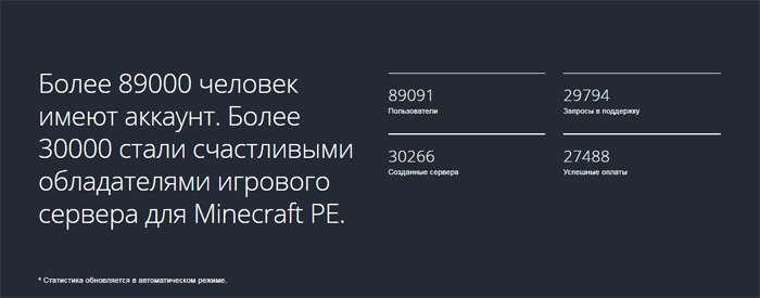 хостинг серверов mcpehost.ru отзывы