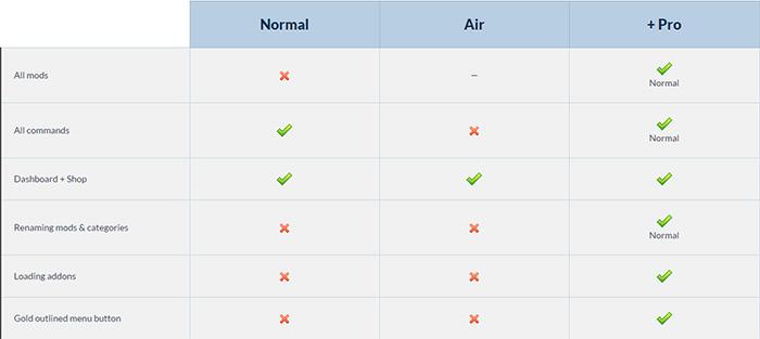 В чем отличие разных версий чит-мода Vertex Client