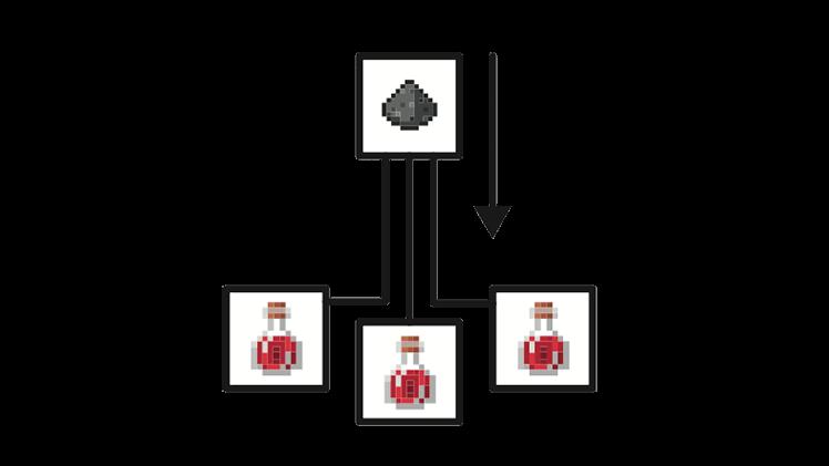 Как сварить зелье в Minecraft Bedrock